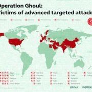 Operación Ghoul